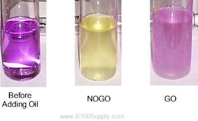 GO/NOGO Field Titration Test Results