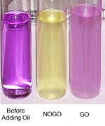GO/NO GO Field Titration